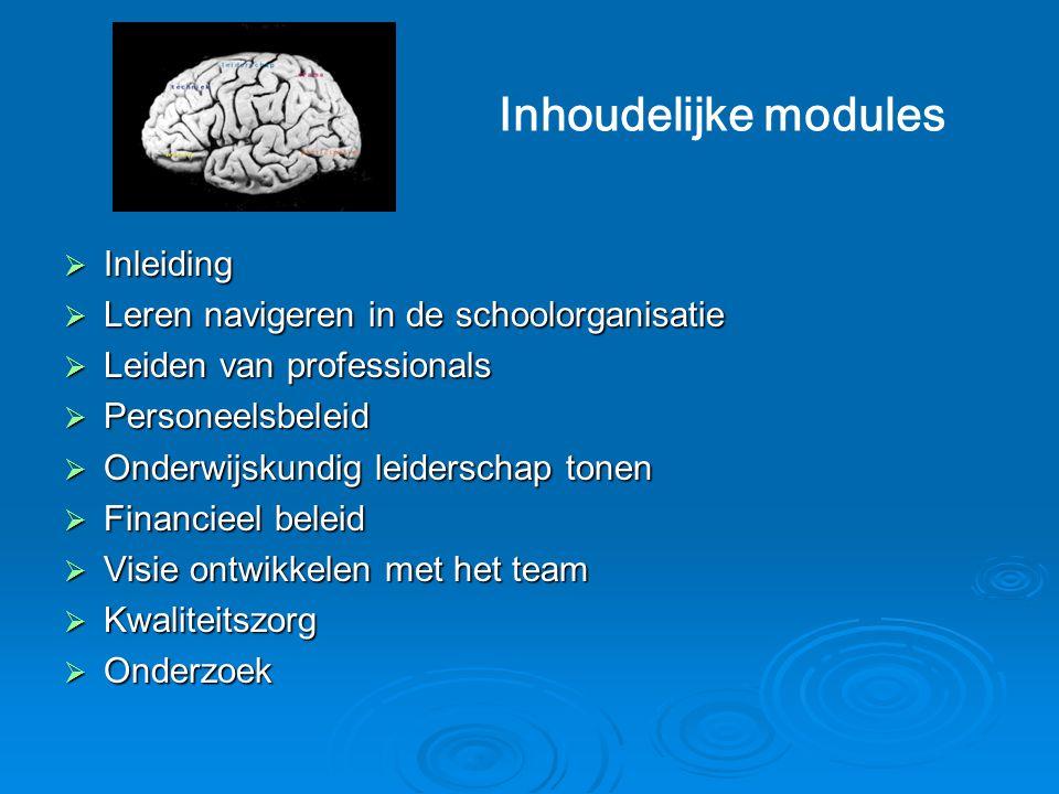  Inleiding  Leren navigeren in de schoolorganisatie  Leiden van professionals  Personeelsbeleid  Onderwijskundig leiderschap tonen  Financieel b