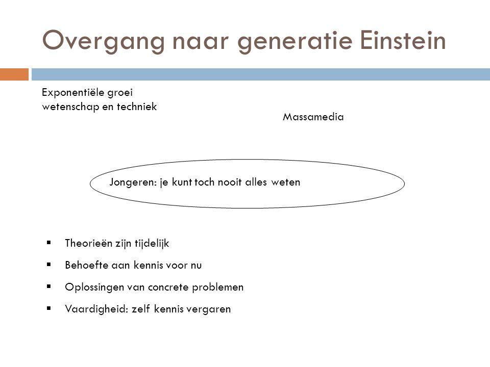 Massamedia Jongeren: je kunt toch nooit alles weten Exponentiële groei wetenschap en techniek  Theorieën zijn tijdelijk  Behoefte aan kennis voor nu  Oplossingen van concrete problemen  Vaardigheid: zelf kennis vergaren Overgang naar generatie Einstein