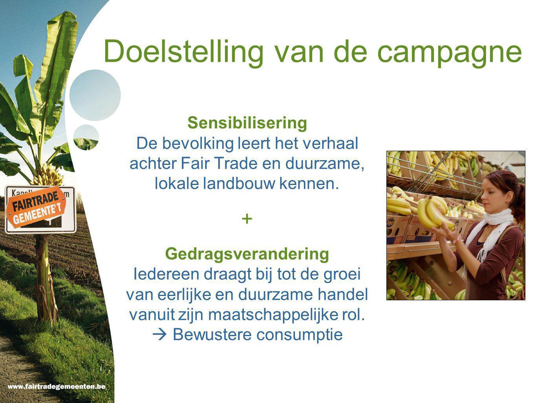 Doelstelling van de campagne Sensibilisering De bevolking leert het verhaal achter Fair Trade en duurzame, lokale landbouw kennen.