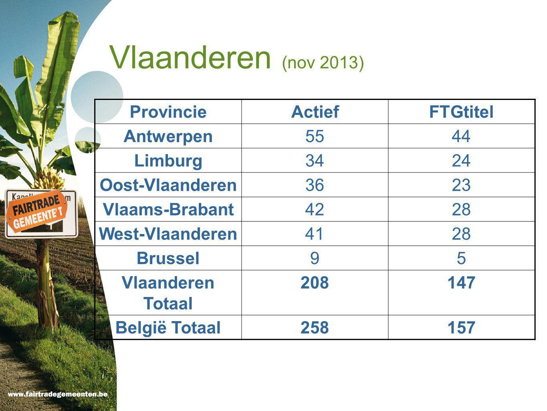 Vlaanderen (nov 2013) ProvincieActiefFTGtitel Antwerpen5544 Limburg3424 Oost-Vlaanderen3623 Vlaams-Brabant4228 West-Vlaanderen4128 Brussel95 Vlaanderen Totaal 208147 België Totaal258157