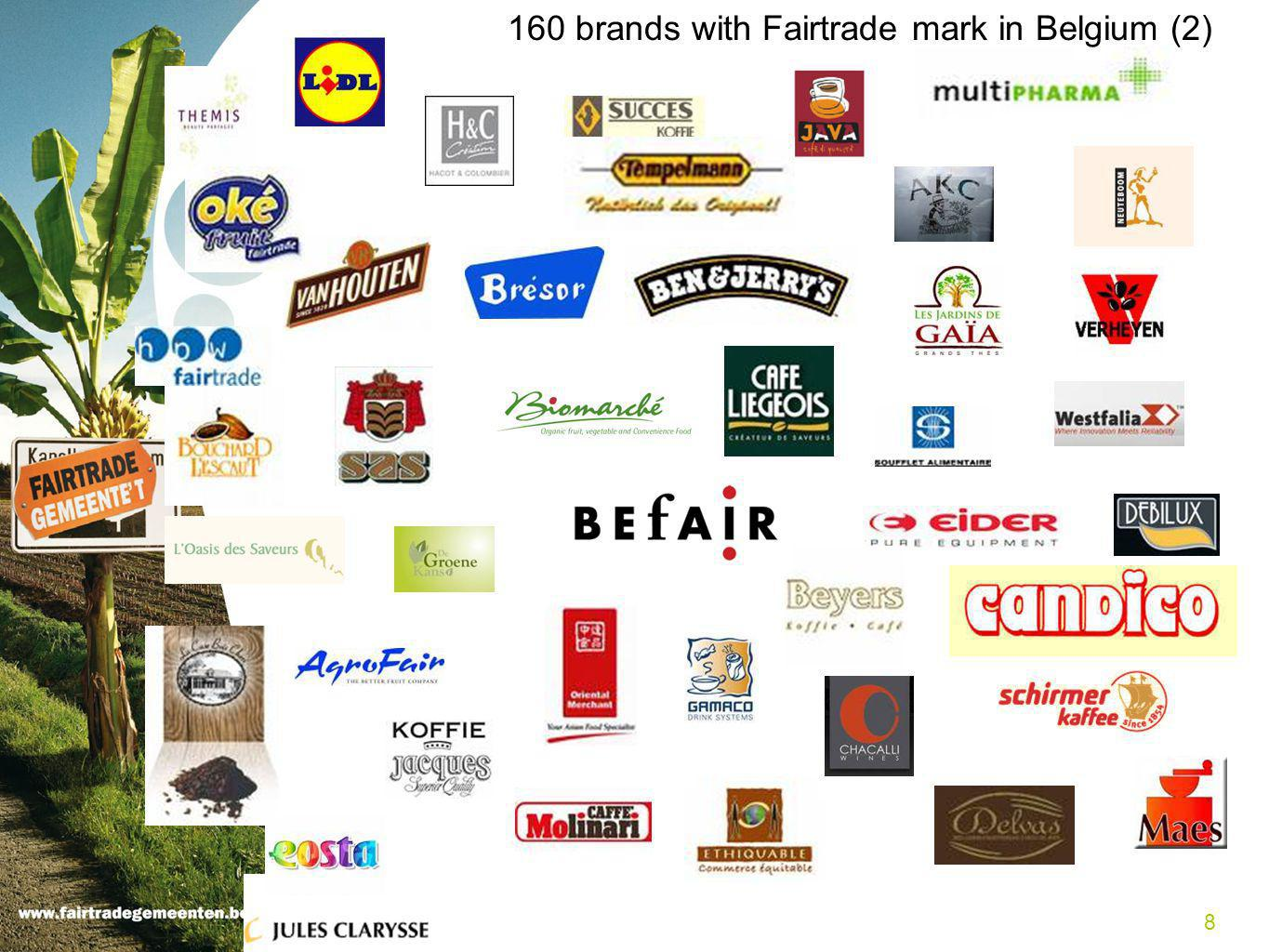 8 160 brands with Fairtrade mark in Belgium (2)