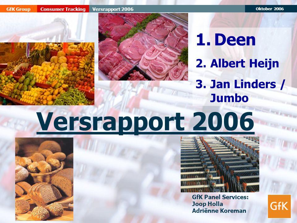 Oktober 2006 GfK GroupVersrapport 2006Consumer Tracking Versrapport 2006 1.Deen 2.Albert Heijn 3.Jan Linders / Jumbo GfK Panel Services: Joop Holla Ad