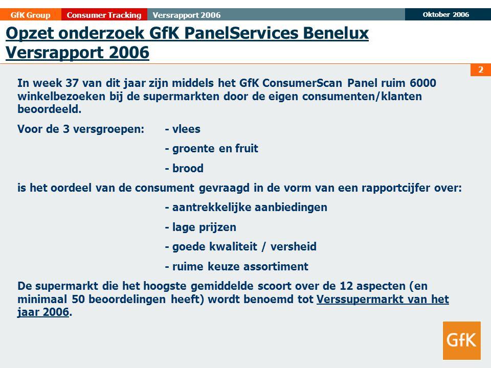 Oktober 2006 GfK GroupConsumer TrackingVersrapport 2006 3 De versafdelingen van supermarkten worden door hun eigen klanten op de vier gemeten aspecten ruim voldoende beoordeeld, nl.: Waardering versafdelingen van supermarkten