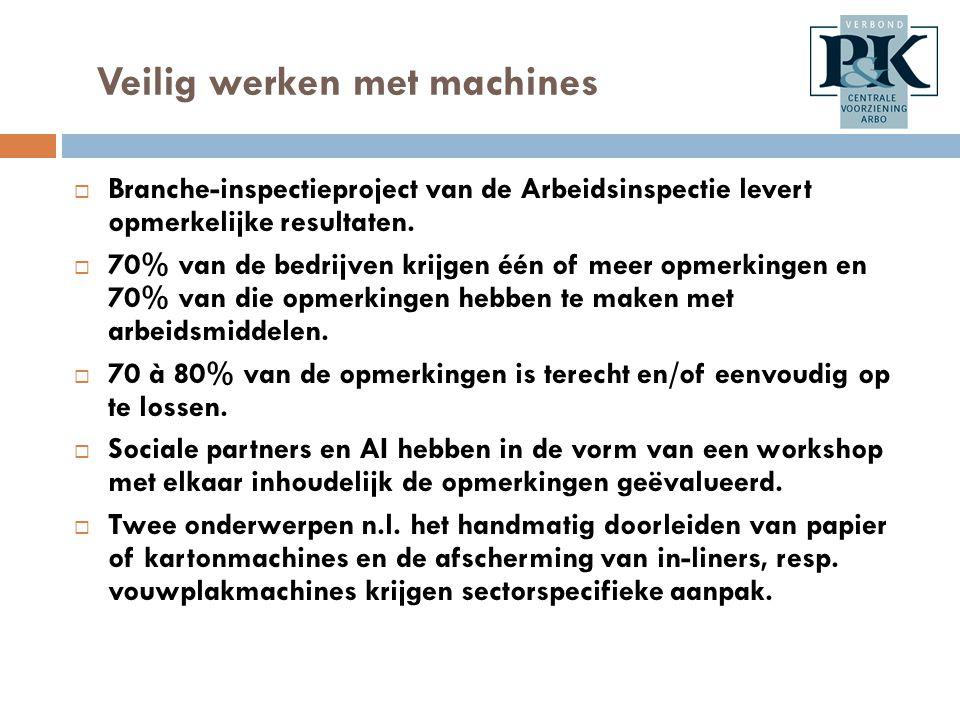 Veilig werken met machines  Branche-inspectieproject van de Arbeidsinspectie levert opmerkelijke resultaten.