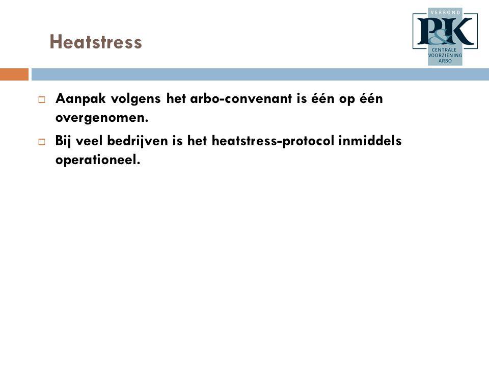 Heatstress  Aanpak volgens het arbo-convenant is één op één overgenomen.