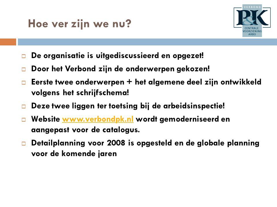 Werkdruk Werkdruk- beleving v.d.