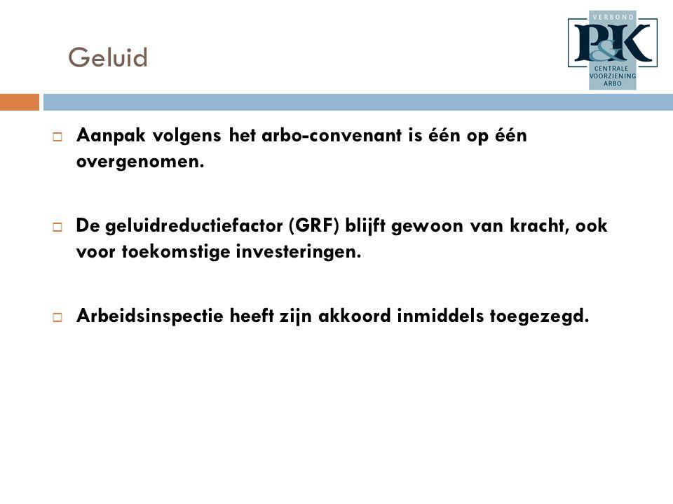 Geluid  Aanpak volgens het arbo-convenant is één op één overgenomen.