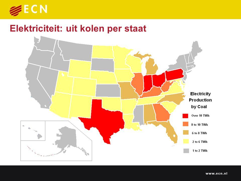 Elektriciteit: uit kolen per staat