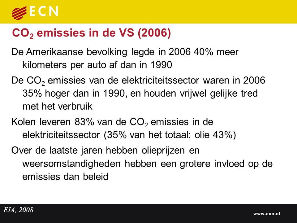CO 2 emissies in de VS (2006) EIA, 2008 De Amerikaanse bevolking legde in 2006 40% meer kilometers per auto af dan in 1990 De CO 2 emissies van de elektriciteitssector waren in 2006 35% hoger dan in 1990, en houden vrijwel gelijke tred met het verbruik Kolen leveren 83% van de CO 2 emissies in de elektriciteitssector (35% van het totaal; olie 43%) Over de laatste jaren hebben olieprijzen en weersomstandigheden hebben een grotere invloed op de emissies dan beleid