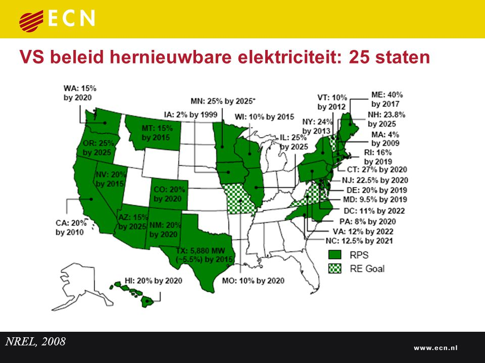 VS beleid hernieuwbare elektriciteit: 25 staten NREL, 2008 Meeste staten werken met Renewable energy Portfolio Standards (RPS) Effectiviteit van beleid hangt erg af van hoe het wordt gecontroleerd Nog weinig merkbare veranderingen