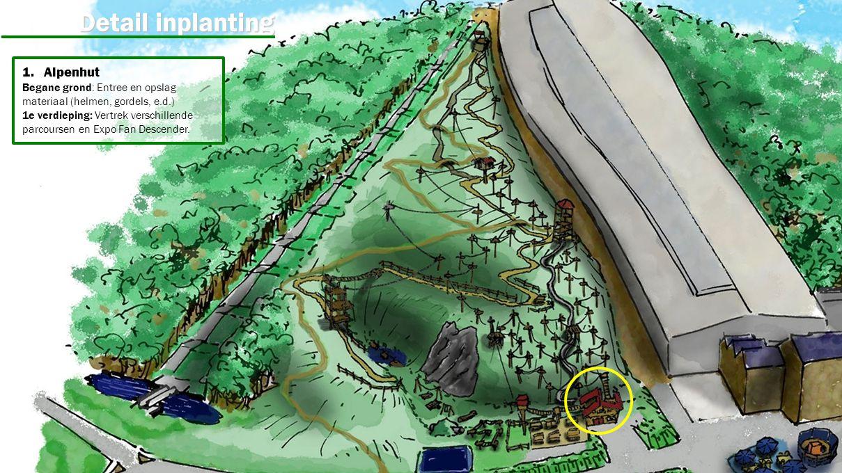 Detail inplanting 1.Alpenhut 2. Terras Plankenvloer met lange houten tafels en banken.