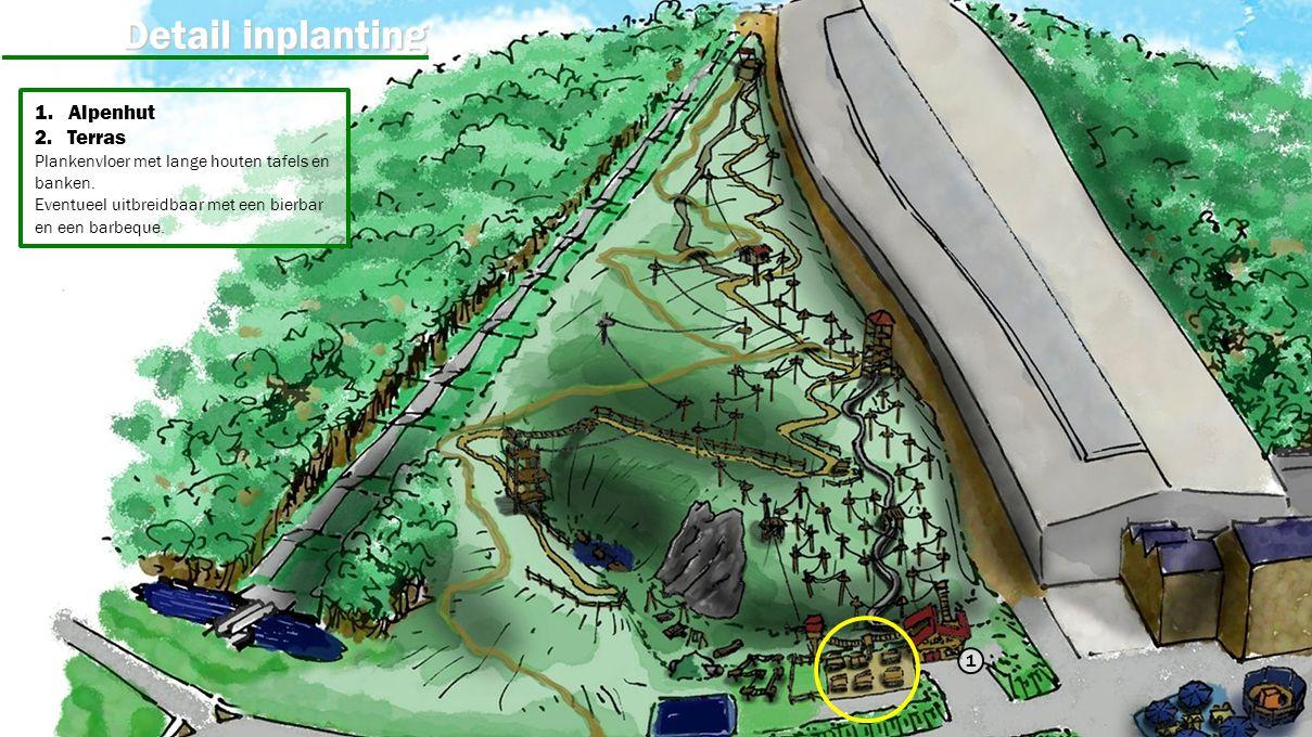 Detail inplanting 1. Alpenhut 2. Terras Plankenvloer met lange houten tafels en banken.