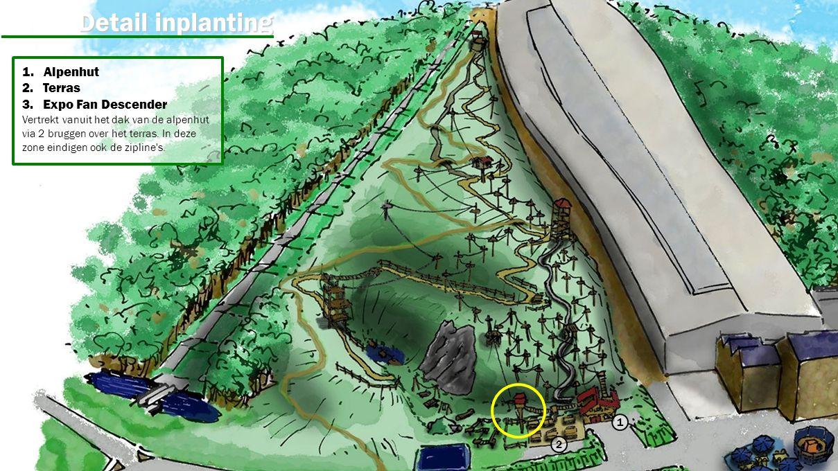 Detail inplanting 1. Alpenhut 2. Terras 3.