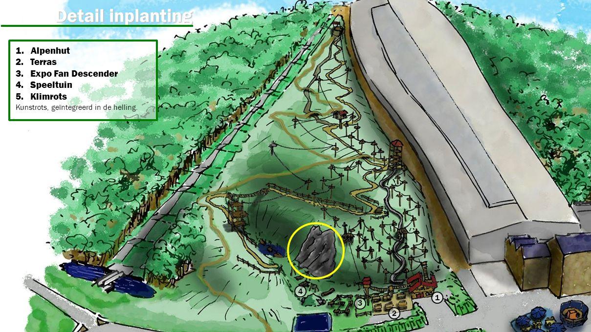 Detail inplanting 1.Alpenhut 2. Terras 3. Expo Fan Descender 4.