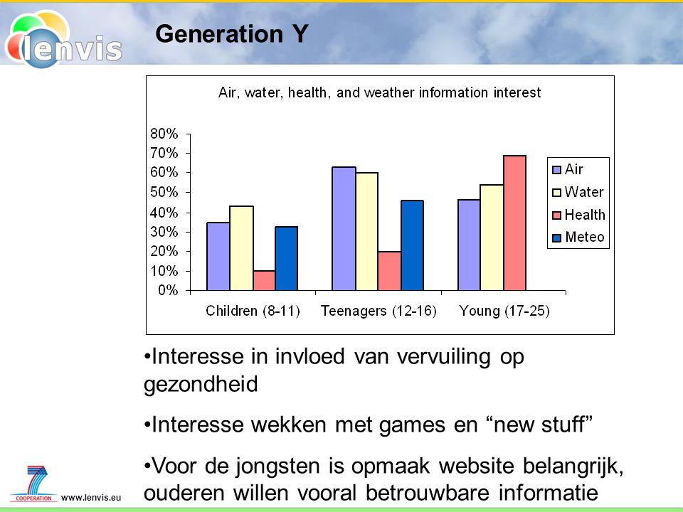 www.lenvis.eu Generation Y Interesse in invloed van vervuiling op gezondheid Interesse wekken met games en new stuff Voor de jongsten is opmaak website belangrijk, ouderen willen vooral betrouwbare informatie