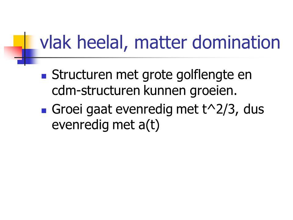 vlak heelal, matter domination Structuren met grote golflengte en cdm-structuren kunnen groeien. Groei gaat evenredig met t^2/3, dus evenredig met a(t