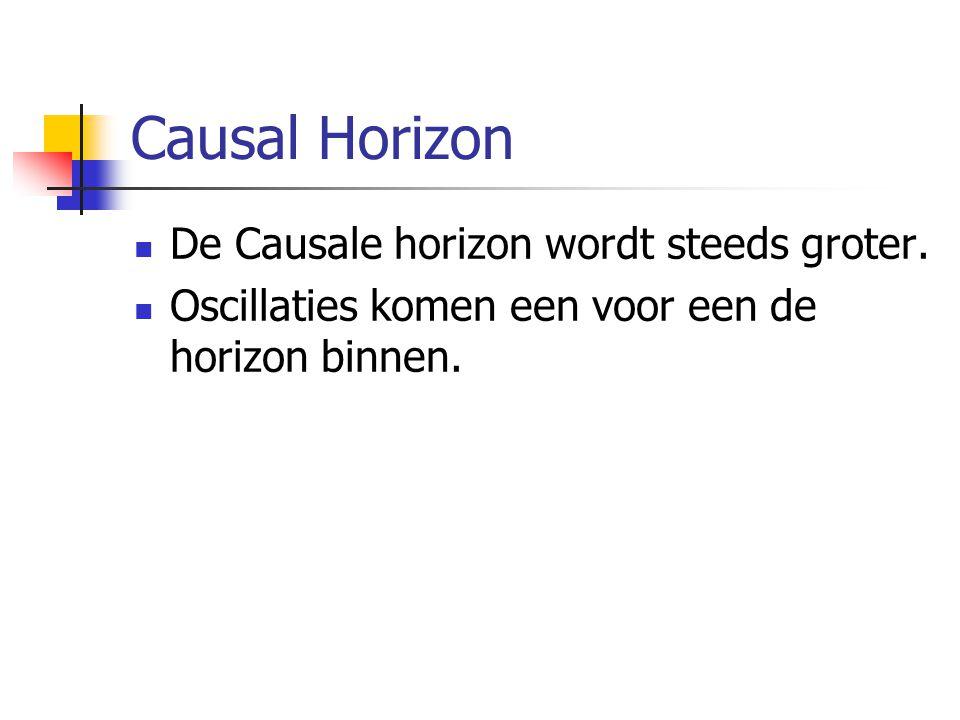 Causal Horizon De Causale horizon wordt steeds groter. Oscillaties komen een voor een de horizon binnen.