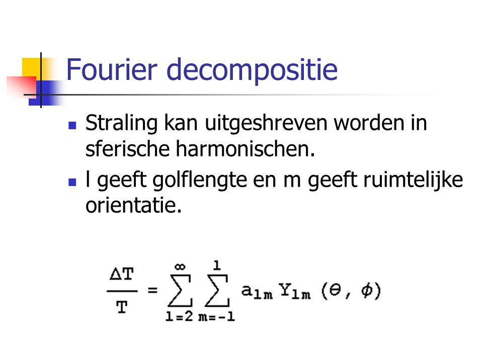 Fourier decompositie Straling kan uitgeshreven worden in sferische harmonischen. l geeft golflengte en m geeft ruimtelijke orientatie.