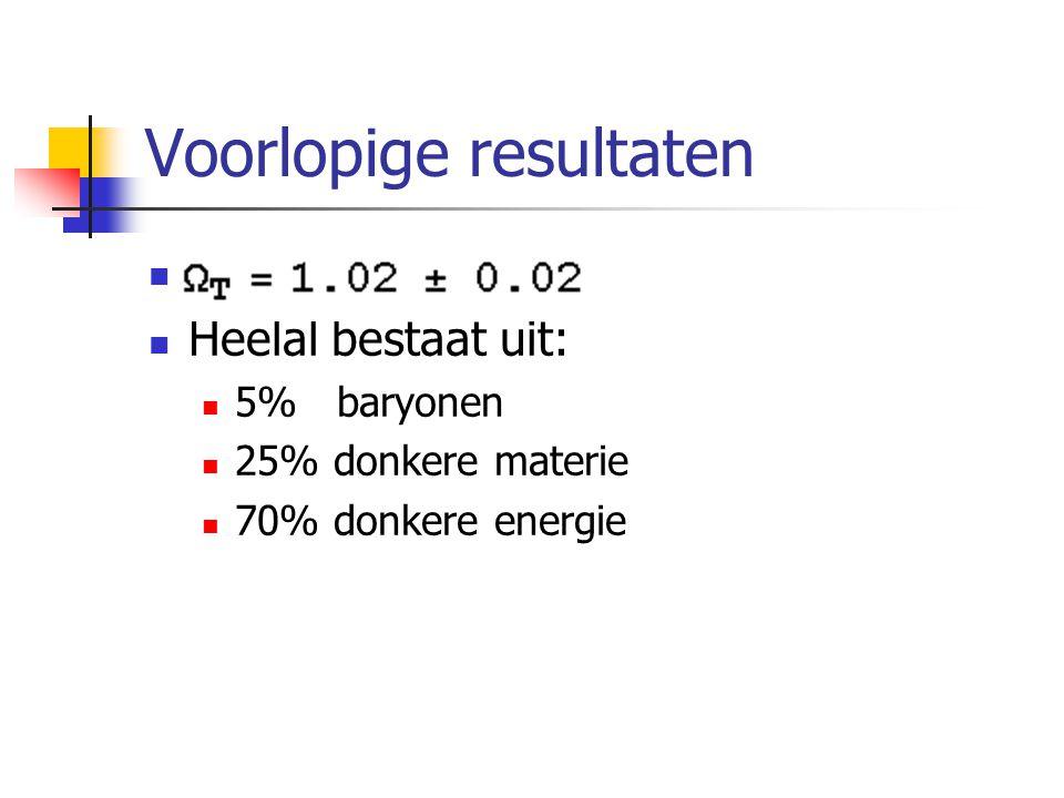 Voorlopige resultaten Heelal bestaat uit: 5% baryonen 25% donkere materie 70% donkere energie