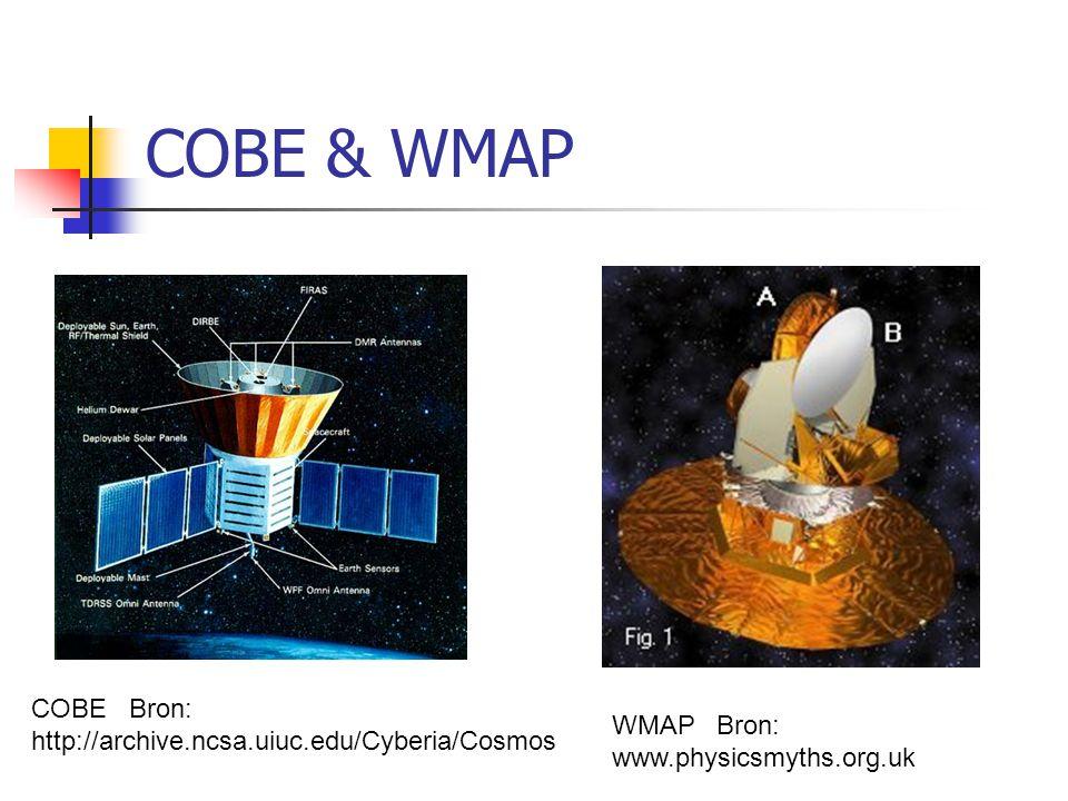 De waarnemingen COBE WMAP huidige structuur van melkwegstelsels, clusters, superclusters