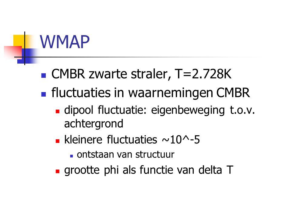 WMAP CMBR zwarte straler, T=2.728K fluctuaties in waarnemingen CMBR dipool fluctuatie: eigenbeweging t.o.v. achtergrond kleinere fluctuaties ~10^-5 on