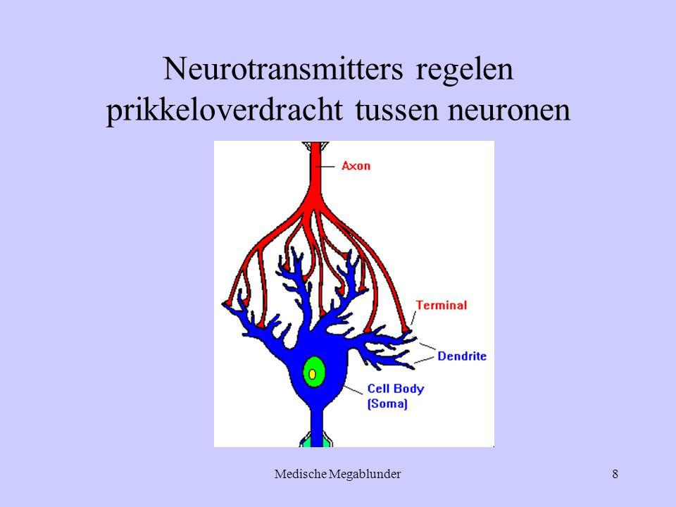 Medische Megablunder8 Neurotransmitters regelen prikkeloverdracht tussen neuronen
