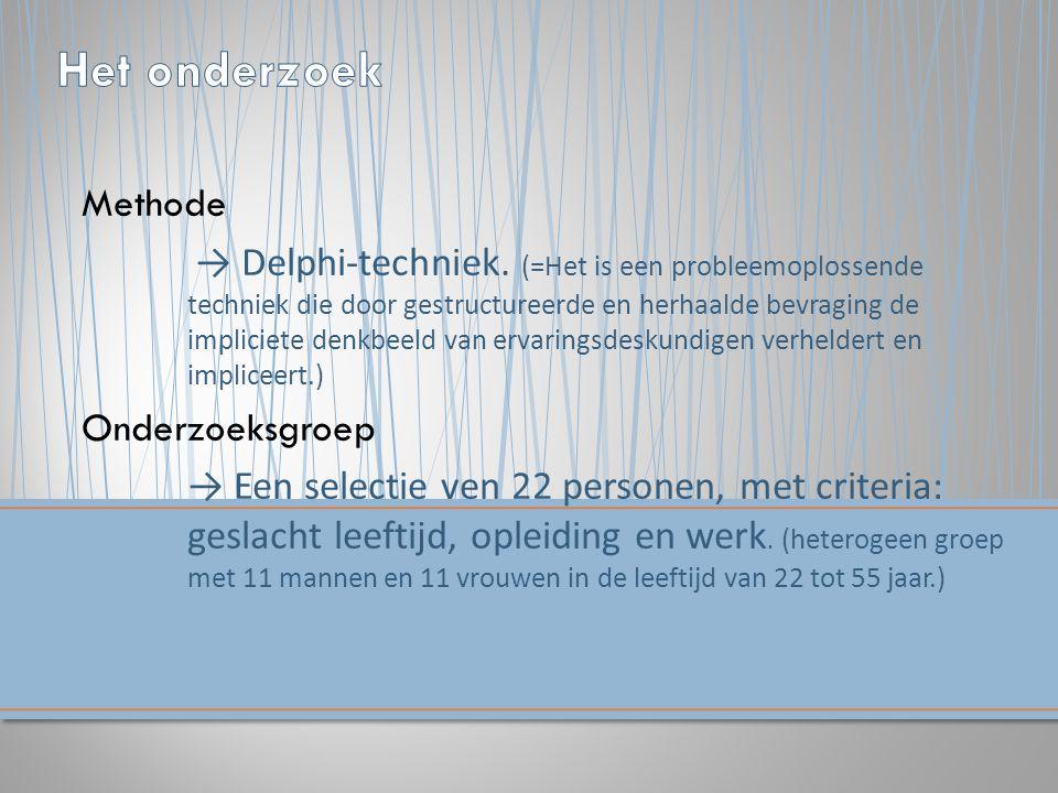 Methode → Delphi-techniek.