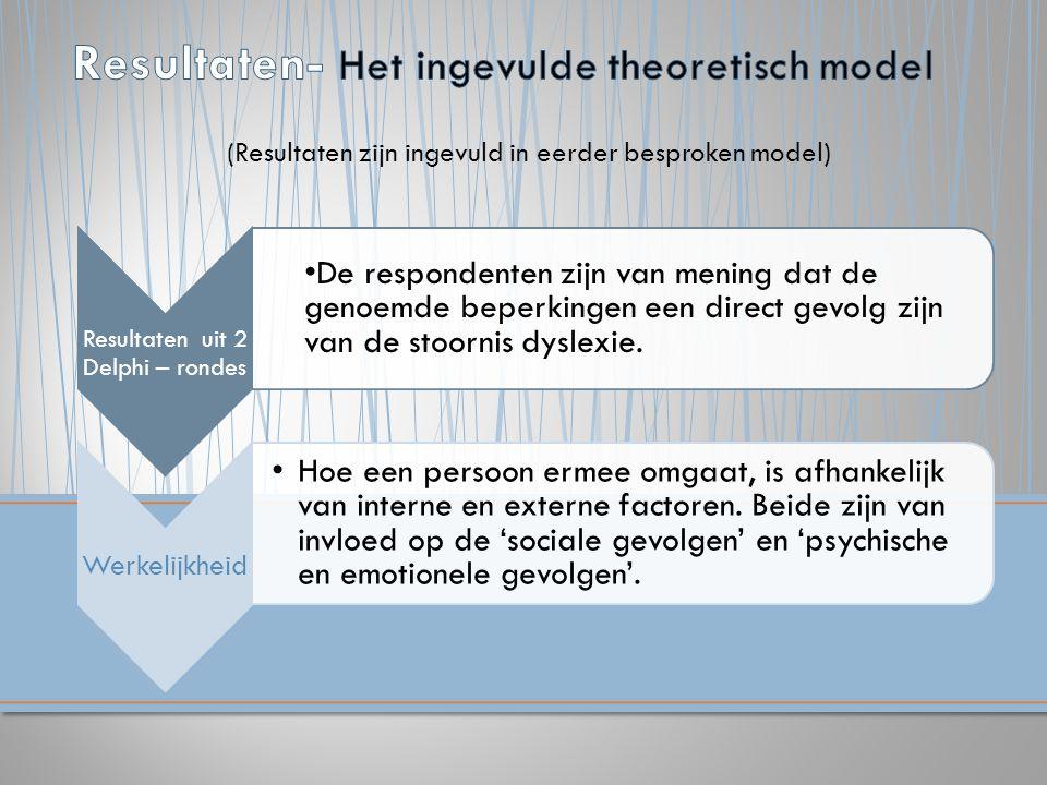 (Resultaten zijn ingevuld in eerder besproken model) Resultaten uit 2 Delphi – rondes De respondenten zijn van mening dat de genoemde beperkingen een direct gevolg zijn van de stoornis dyslexie.