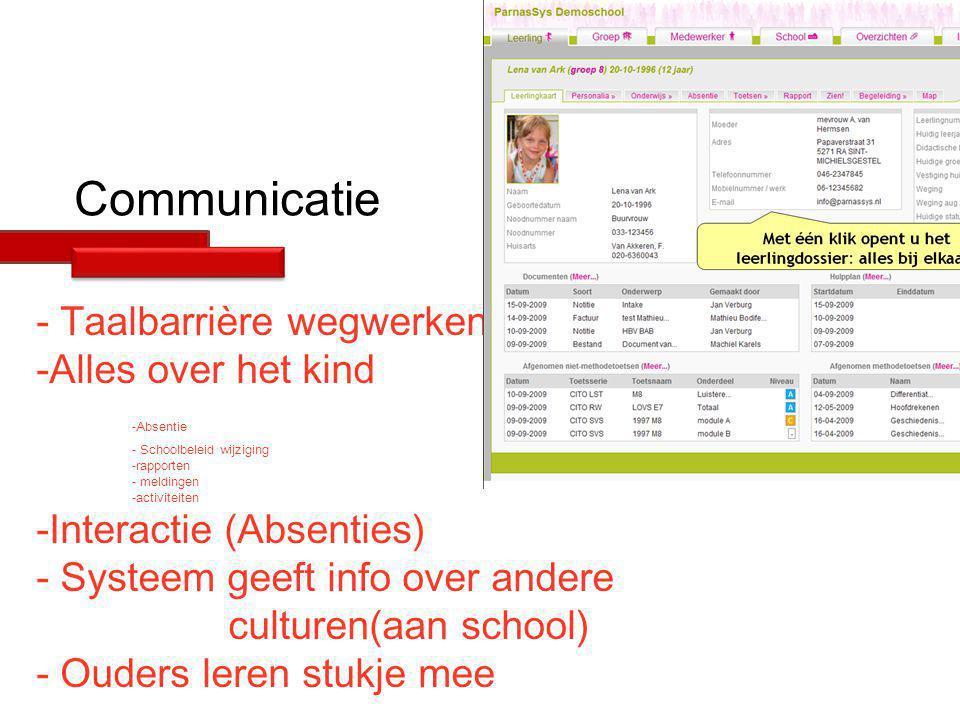 Communicatie - Taalbarrière wegwerken -Alles over het kind -Absentie - Schoolbeleid wijziging -rapporten - meldingen -activiteiten -Interactie (Absent