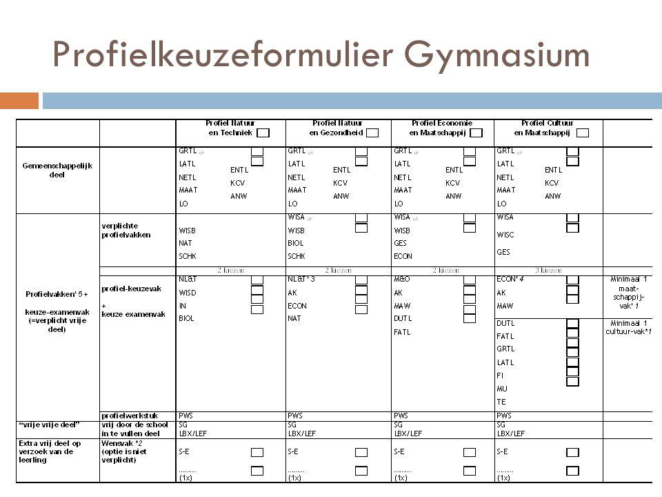 Profielkeuze tijdpad  Definitieve profielkeuze formulier inleveren uiterlijk 15 maart.