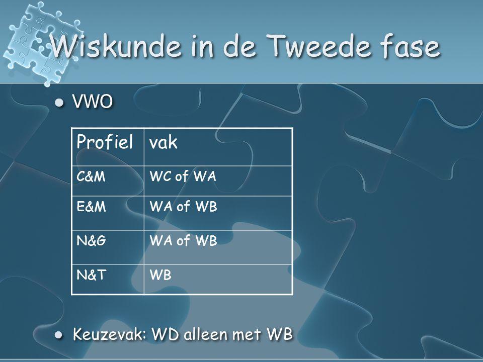 Wiskunde in de Tweede fase Keuzevak: WD alleen met WB VWO Profielvak C&MWC of WA E&MWA of WB N&GWA of WB N&TWB
