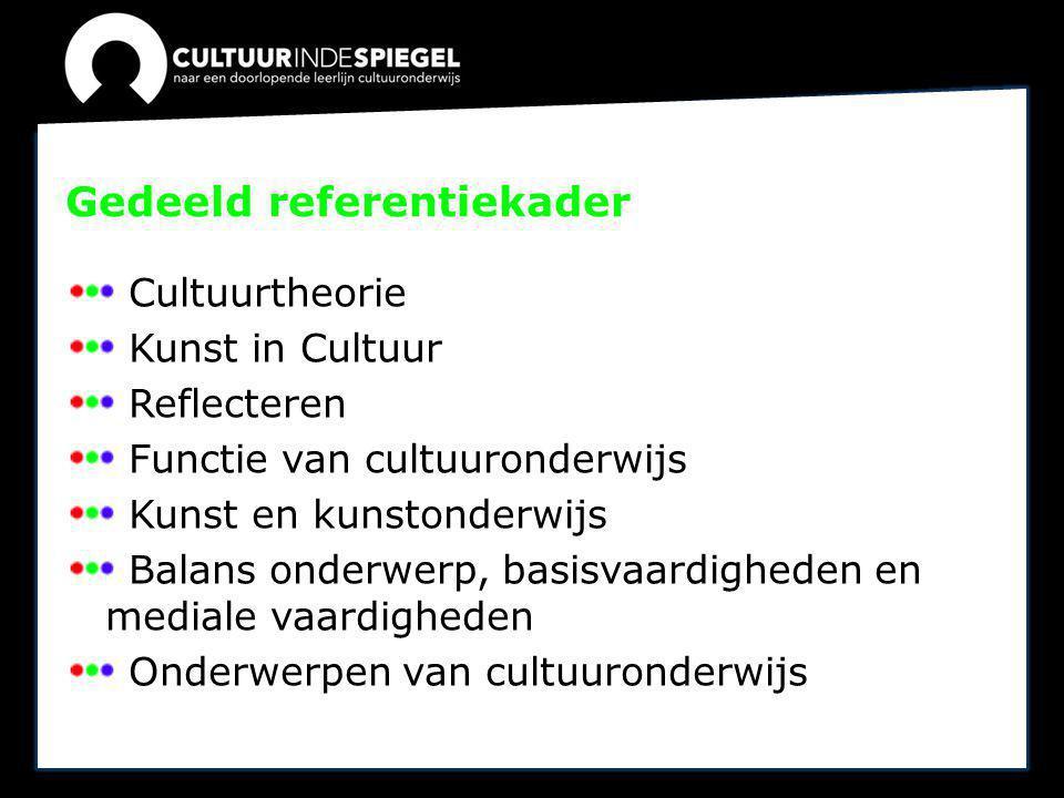 Gedeeld referentiekader Cultuurtheorie Kunst in Cultuur Reflecteren Functie van cultuuronderwijs Kunst en kunstonderwijs Balans onderwerp, basisvaardi