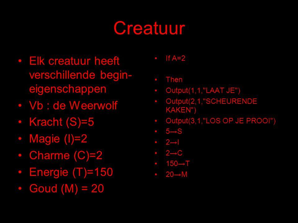 Creatuur Elk creatuur heeft verschillende begin- eigenschappen Vb : de Weerwolf Kracht (S)=5 Magie (I)=2 Charme (C)=2 Energie (T)=150 Goud (M) = 20 If