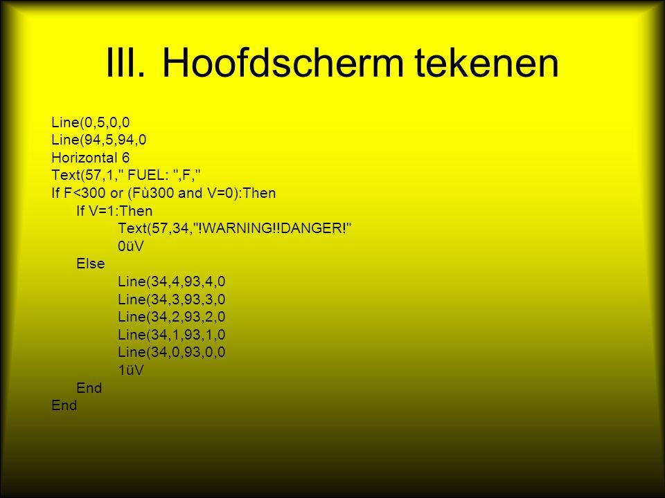 III. Hoofdscherm tekenen Line(0,5,0,0 Line(94,5,94,0 Horizontal 6 Text(57,1,