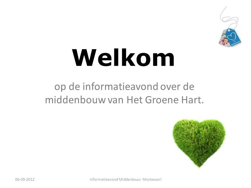 Welkom op de informatieavond over de middenbouw van Het Groene Hart. 06-09-2012Informatieavond Middenbouw Montessori