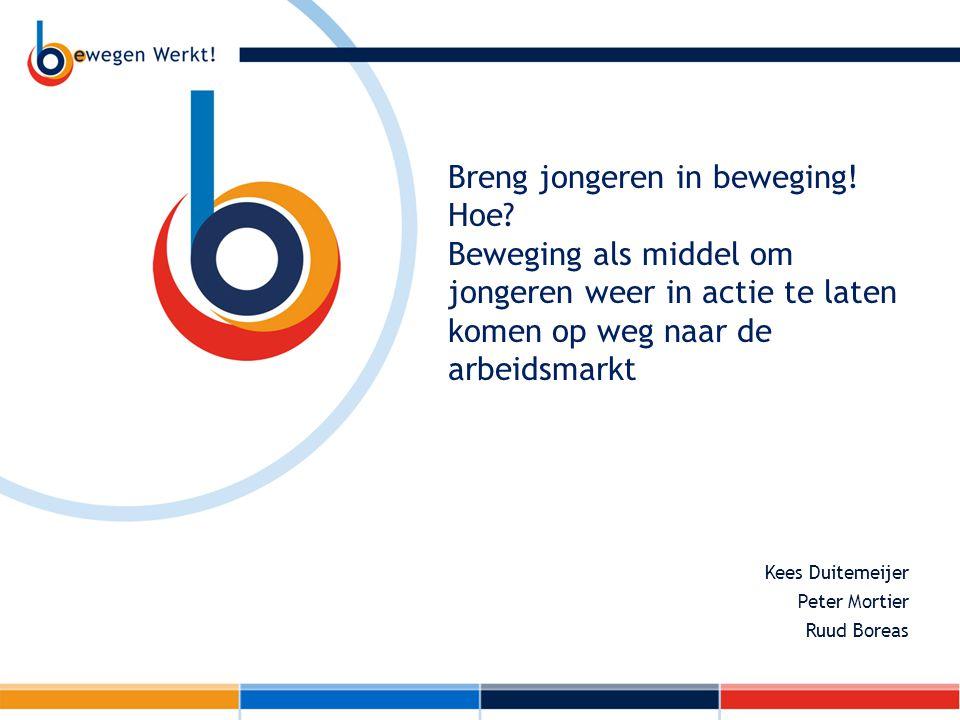 Kees Duitemeijer Peter Mortier Ruud Boreas Breng jongeren in beweging! Hoe? Beweging als middel om jongeren weer in actie te laten komen op weg naar d