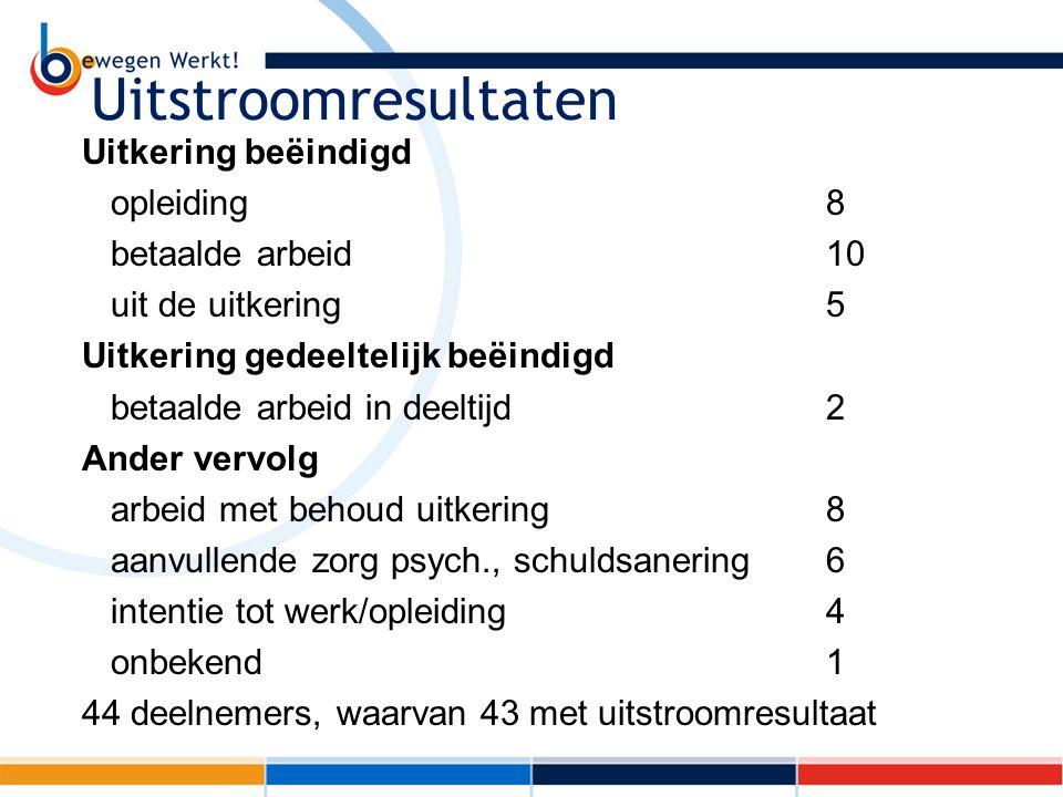 Uitstroomresultaten Uitkering beëindigd opleiding8 betaalde arbeid10 uit de uitkering 5 Uitkering gedeeltelijk beëindigd betaalde arbeid in deeltijd 2