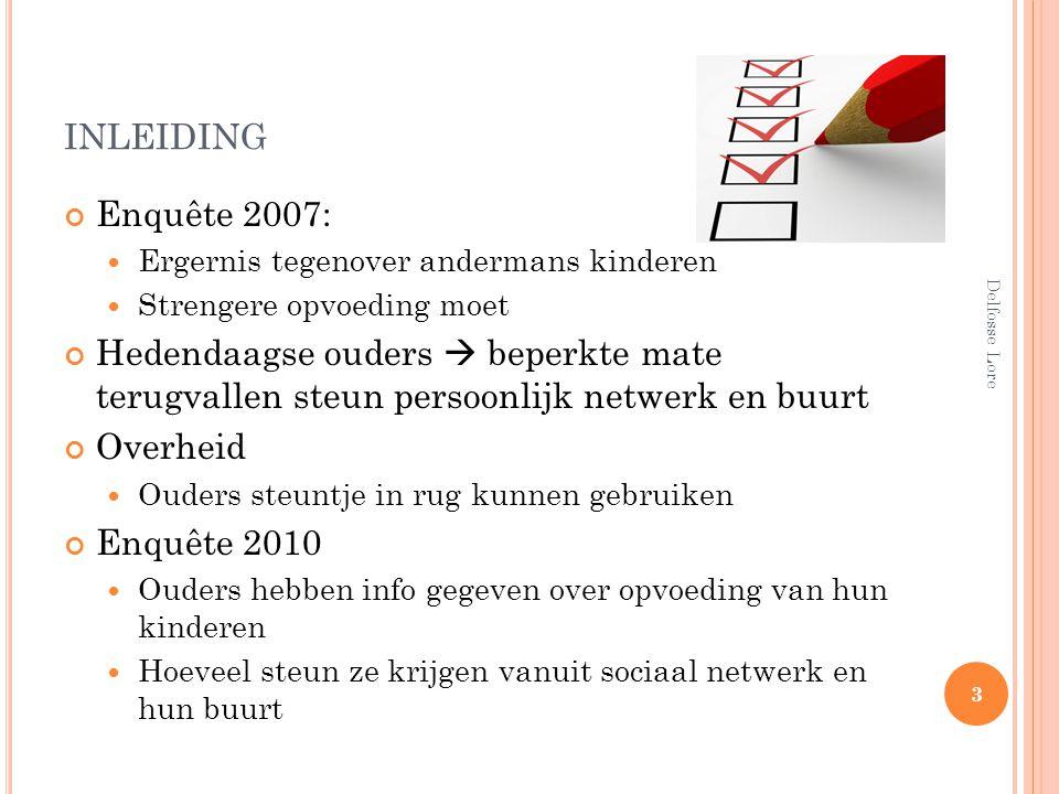 INLEIDING Enquête 2007: Ergernis tegenover andermans kinderen Strengere opvoeding moet Hedendaagse ouders  beperkte mate terugvallen steun persoonlij