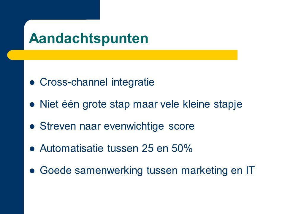 Aandachtspunten Cross-channel integratie Niet één grote stap maar vele kleine stapje Streven naar evenwichtige score Automatisatie tussen 25 en 50% Goede samenwerking tussen marketing en IT