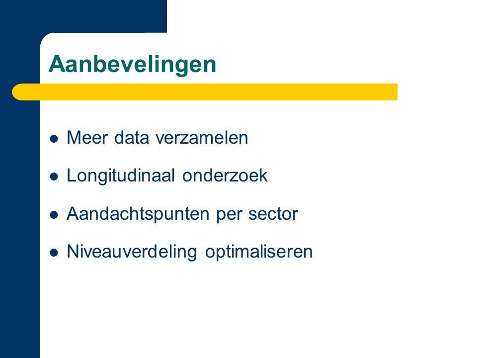 Aanbevelingen Meer data verzamelen Longitudinaal onderzoek Aandachtspunten per sector Niveauverdeling optimaliseren