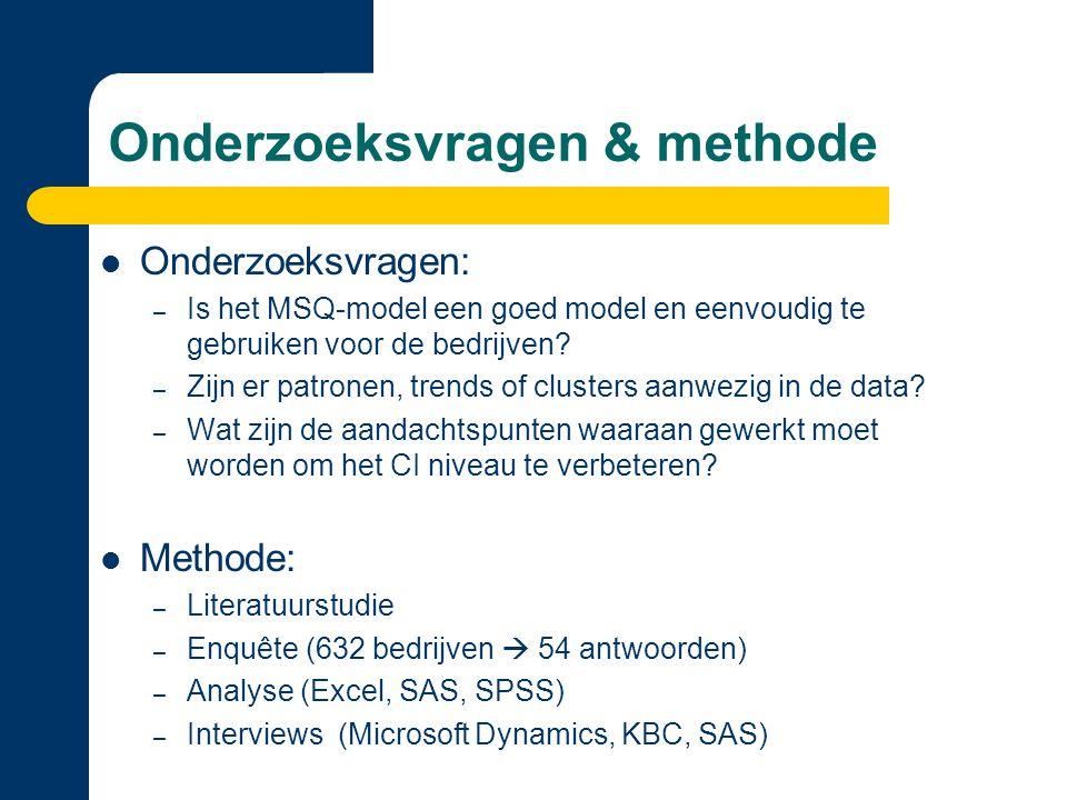 Onderzoeksvragen & methode Onderzoeksvragen: – Is het MSQ-model een goed model en eenvoudig te gebruiken voor de bedrijven.