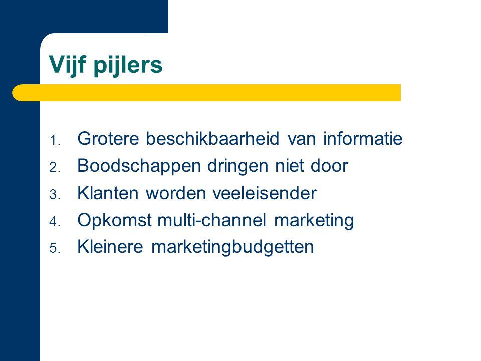 Vijf pijlers 1.Grotere beschikbaarheid van informatie 2.