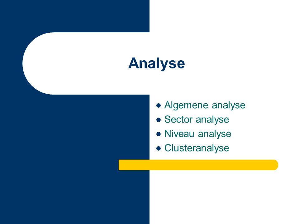 Algemene Analyse - Scores evenwichtig verdeeld - Proces domein scoort beter