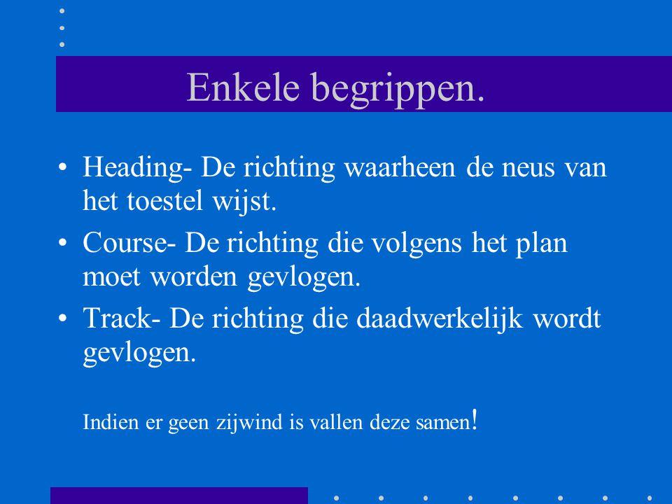 NDB indicators Vaste schaal Draaibare Schaal Digitale uitlezing NDB + kompas Elektronische uitvoering met twee ADF's