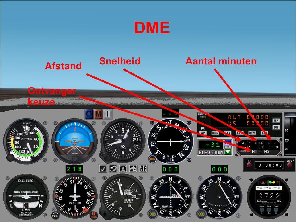 DME Afstand Snelheid Ontvanger keuze Aantal minuten