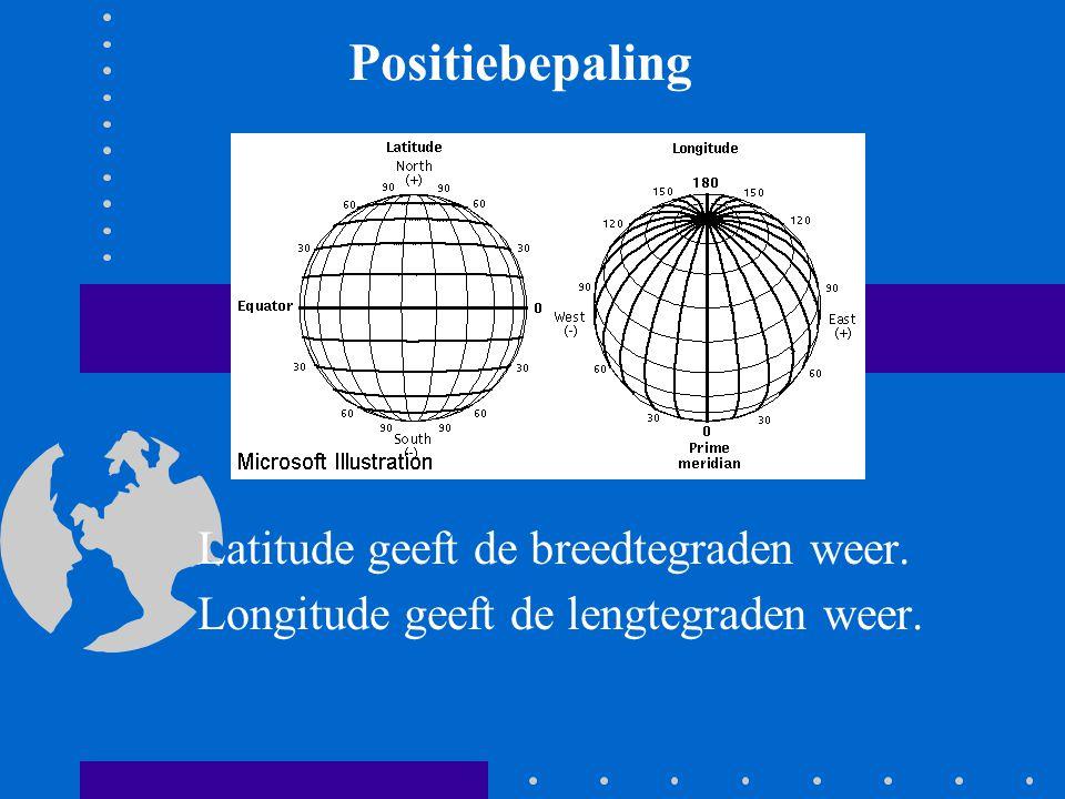 VOR-Baken Gaat uit van 360 radialen genummerd 1 t/m 360.
