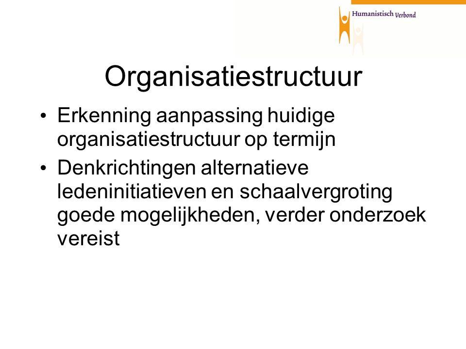 Organisatiestructuur Erkenning aanpassing huidige organisatiestructuur op termijn Denkrichtingen alternatieve ledeninitiatieven en schaalvergroting goede mogelijkheden, verder onderzoek vereist