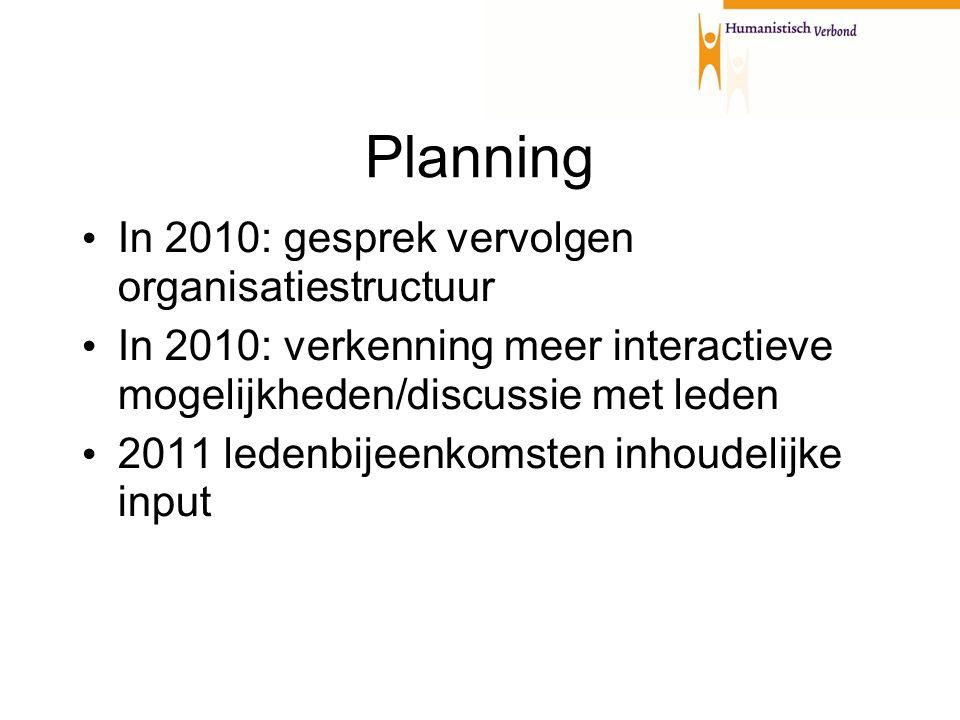 Planning In 2010: gesprek vervolgen organisatiestructuur In 2010: verkenning meer interactieve mogelijkheden/discussie met leden 2011 ledenbijeenkomsten inhoudelijke input