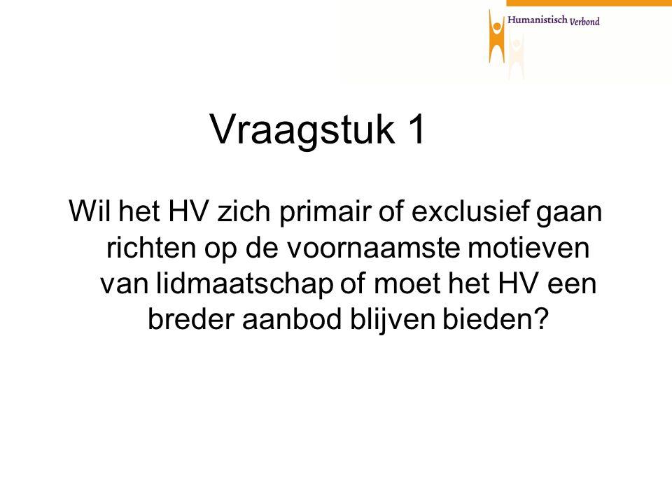 Vraagstuk 1 Wil het HV zich primair of exclusief gaan richten op de voornaamste motieven van lidmaatschap of moet het HV een breder aanbod blijven bie