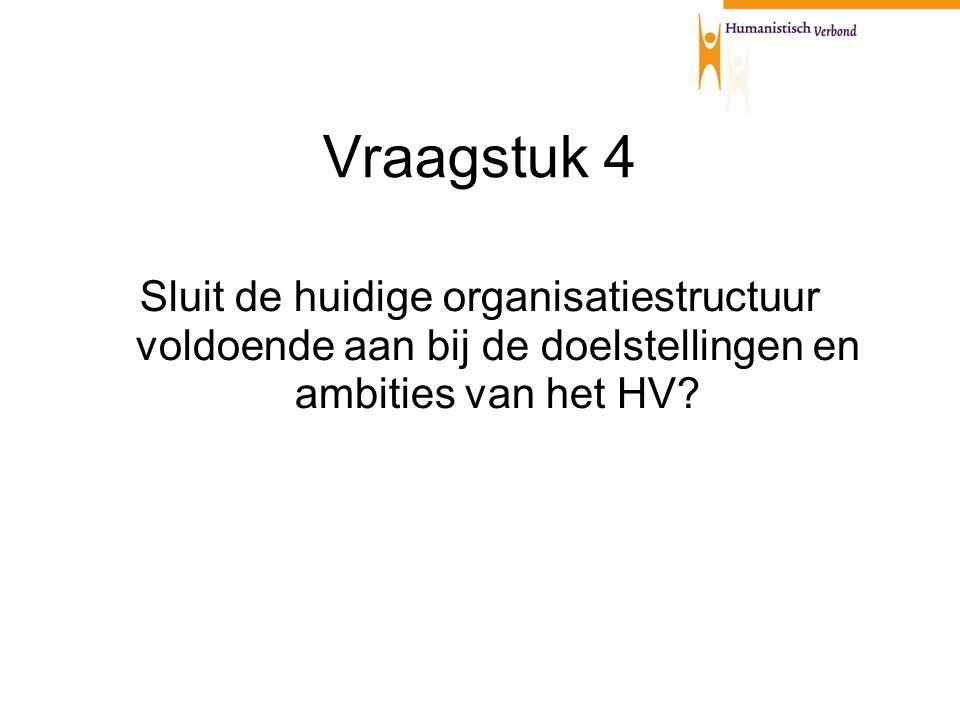 Vraagstuk 4 Sluit de huidige organisatiestructuur voldoende aan bij de doelstellingen en ambities van het HV?